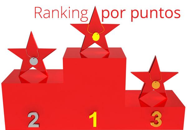 Concurso de ranking por puntos
